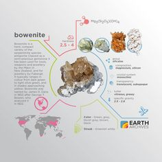 Bowenite was named by James D. Dana in 1850 after George T. Bowen who analyzed it in 1822. #science #nature #geology #minerals #rocks #infographic #earth #bowenite #owen