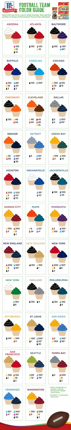 a food color guide for turning canned white frosting into the perfect team-colored topper for game day treats- I used this guide last year to make cupcakes for a super bowl party. And the colors came out great! Baking Tips, Baking Recipes, Easy Recipes, Baking Hacks, Just Desserts, Delicious Desserts, Yummy Food, Football Food, Football Team