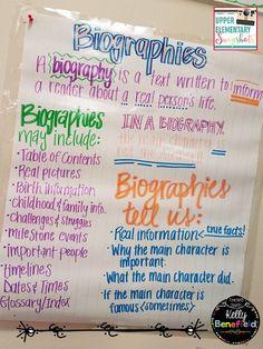 Upper Elementary Snapshots: Teaching Biographies: Activities and Ideas Social Studies Notebook, Teaching Social Studies, Teaching History, History Education, Reading Activities, Teaching Reading, Teaching Ideas, Teaching Time, Reading Groups