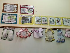 Δημιουργίες από καρδιάς...: Τα μέρη του λόγου Grammar Book, School Supplies, Projects To Try, Classroom, Education, Holiday Decor, Frame, Blog, School