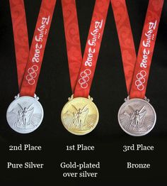 Jim Thorpe Olympic Medals returned to his family in 1882 Native American Wisdom, Native American History, Native American Indians, Native Americans, Olympic Winners, Silver Home Accessories, Jim Thorpe, American Athletes, Beijing Olympics