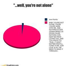 Pretty Much...  Not Alone Starkid