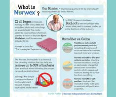 """Norwex stands for """"The Norwegian Experience"""". The Norwex cloths clean with no chemicals or solutions and can help to remove of bacteria. Norwex Biz, Norwex Cleaning, Cleaning Hacks, Norwex Products, Green Cleaning, Cleaning Solutions, Cleaning Products, Spring Cleaning, Norwex Envirocloth"""