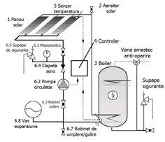 Panou solar presurizat heat-pipe 20 tuburi 58/1800 inclus cadru aluminiu pentru…