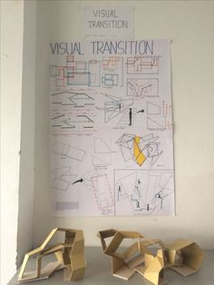 Visual Transition - Novie Stella Samosir - Kelompok 5A