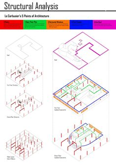 Architecture Model Making, Architecture Plan, Villa Savoye Plan, Human Height, Structural Analysis, Real Model, History Projects, Le Corbusier, How To Plan