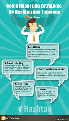 Hola: Una infografía sobre Cómo hacer una estrategia de Hashtag que funcione. Vía Un saludo
