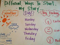 Common Core Narrative Writing for Kindergarten and First Grade Students- How to add setting