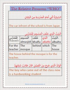 "The Relative Pronoun ""الَّذِي"" – The relative pronoun ""who"" is written as  ""الَّذِي"" in the Arabic language. Read this article to learn more and practice."