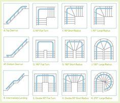 Merveilleux Résultats De Recherche Du0027images Pour « Type Of Stairs Plan