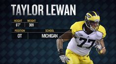 2014 NFL Draft: Taylor Lewan Scouting Report