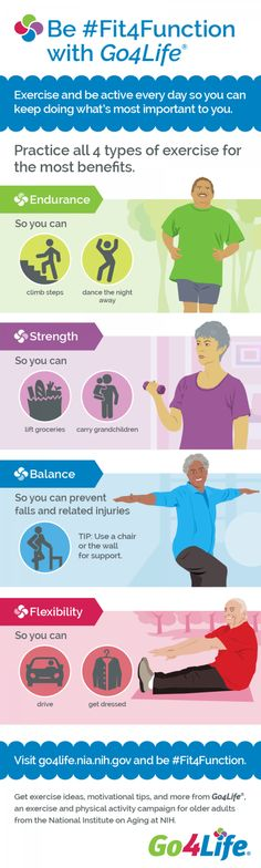 Be #Fit4Function with Go4Life. Exercise and be active every day so you can keep doing what's most important to you. Practice all 4 types of exercise for the most benefits.…