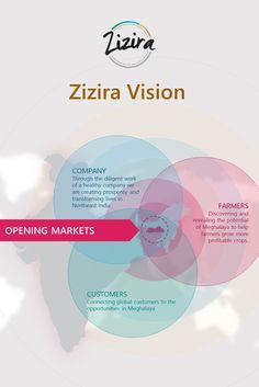 ZIzira is opening opportunities for the farmers of Meghalaya