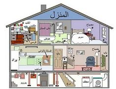 Things in the house in Arabic