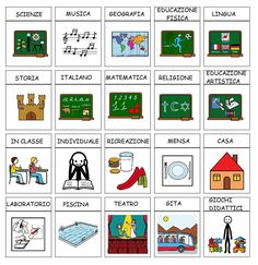 Token Economy, Italian Vocabulary, Learning Italian, Adhd, Education, L2, Flashcard, Geography, Alphabet