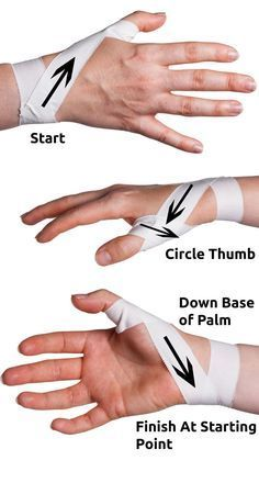 Thumb Spica Taping Step 2 Physical Sports First Aid Volleyball Training, Volleyball Workouts, Volleyball Setter, Volleyball Memes, Volleyball Practice, Baseball Training, Coaching Volleyball, Basketball Tips, College Basketball