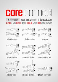 Strengthen Your Core? - Core Connect workout to build abs and help your back. Be stronger when you strengthen your core.Why Strengthen Your Core? - Core Connect workout to build abs and help your back. Be stronger when you strengthen your core. Ab Core Workout, Ab Workout At Home, Plank Workout, Pilates Workout, Workout Challenge, Workout Plans, Core Strength Workout, Back And Abs Workout, Lower Abs Workout Men
