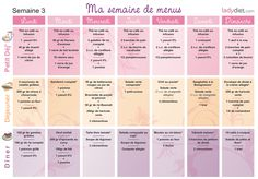 menu imprimer r gime thonon pdf organisation maison pinterest. Black Bedroom Furniture Sets. Home Design Ideas