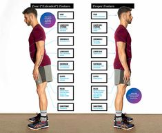 How to Correct Your Posture  https://www.runnersworld.com/stretching/how-to-correct-your-posture