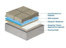 KEMPER SYSTEM - Waterproofing Membranes for Plaza / IRMA Roofing