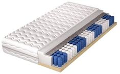 Reduceri nebune Mattress Covers, Mattress Protector, Foam Mattress, Comfort Mattress, Bedroom Furniture, Bedrooms, Home Decor, Komfort, Coconut
