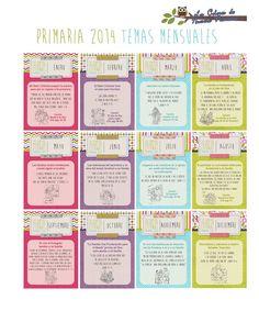 Primaria 2014 | Temas Mensuales