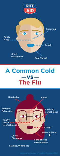 Do you know the difference between a common cold and the flu? Learn more about the symptoms and how to protect yourself during flu season.