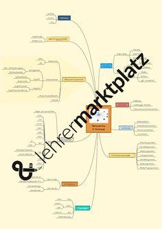 68 best Informatik & ITG Unterrichtsmaterialien images on Pinterest ...