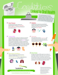 Six Ssurprising Conditions Linked to Oral Health