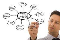 Artikel marketing is voor iedereen die een website heeft en deze hoog in de ranking wil krijgen van de zoekmachines. Artikel marketing is het plaatsen van artikelen op externe websites met een... Read Article →