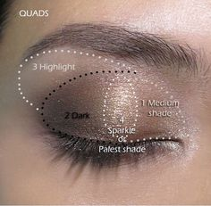 How to apply quads pallet eyeshadows from Mary Kay