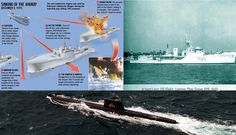 How Pakistan Navy Submarine DESTROYED Indian Destroyers