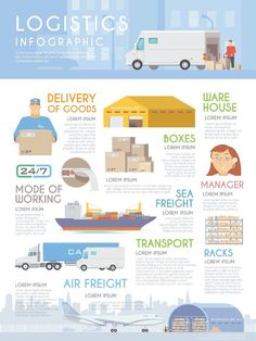 by mikalaimanyshau Vector web infographic on the theme of Logistics, Warehouse, Freight, Cargo Transportation. Storage of goods, Insurance. Best Teamwork Quotes, Supply Chain Logistics, Warehouse Management, Textile Pattern Design, Supply Chain Management, Home Schooling, Marketing, Exterior, Etsy