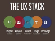 The UX Stack