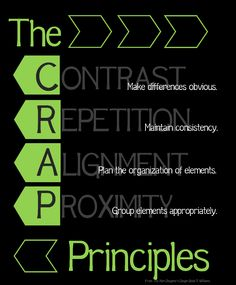 CRAP principles, by @jmemaybe
