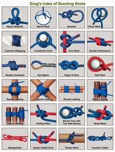 Know your knots