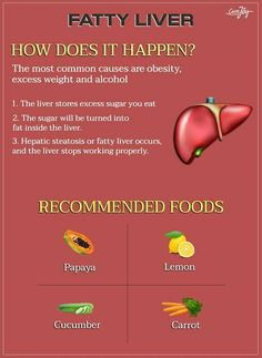 What to Eat to Avoid Fatty Liver in 2020 Liver Disease Diet, Fatty Liver Diet, Healthy Liver, Health Diet, Health And Nutrition, Foods For Liver Health, Fatty Liver Remedies, Natural Liver Detox, Liver Detox Cleanse