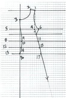 pattern for cotehardie