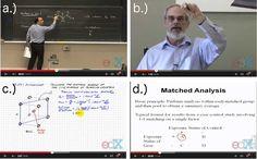 4 examples of MOOC videos