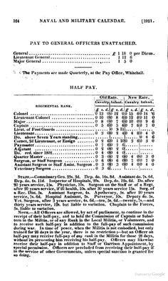 The Royal naval and military calendar