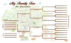These Family Tree Charts would make a great Christmas gift and they are reasonably priced.