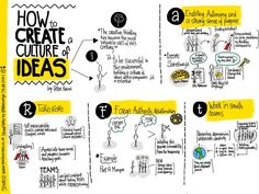 rebe_zuniga How to create a culture of ideas by Peter Arvai | Flickr