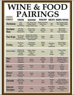 Ahhhh food and wine pairings!