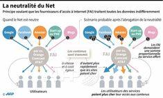 Henri Verdier Blog: Internet est un bien public essentiel. Nous devons défendre son ouverture et sa neutralité (ou en construire un nouveau)