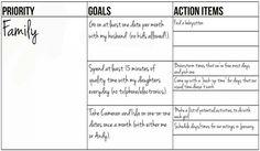 goals worksheet goal settings and lululemon on pinterest. Black Bedroom Furniture Sets. Home Design Ideas