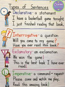 Types of Sentences Anchor Charts Teaching Grammar, Teaching Writing, Writing Activities, Writing Skills, Teaching English, Education English, Grammar Activities, Writing Lessons, Writing Process