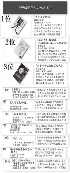 脳科学者・中野信子さんが選ぶ「わが人生最高の10冊」 現実の先を行く想像力に魅せられて