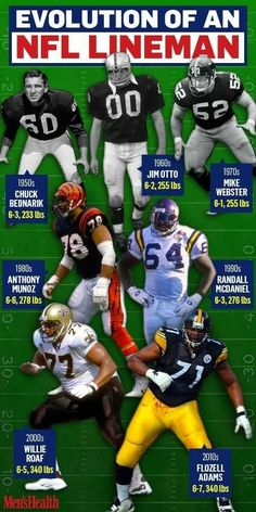 e06fc6813 In only three NFL players weighed more than 300 pounds. The evolution of an  NFL player.