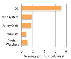 dieta di blogilates da 800 calorie