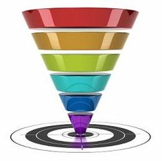 funnel your customers through a great experience!